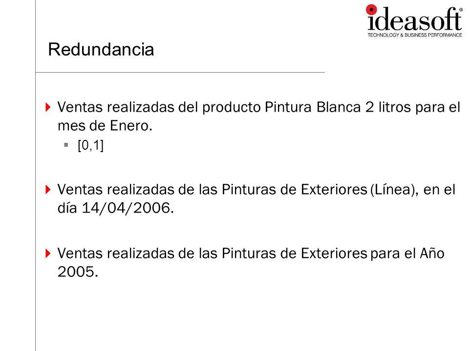 Redundancia Ventas realizadas del producto Pintura Blanca 2 litros para el mes de Enero. [0,1]
